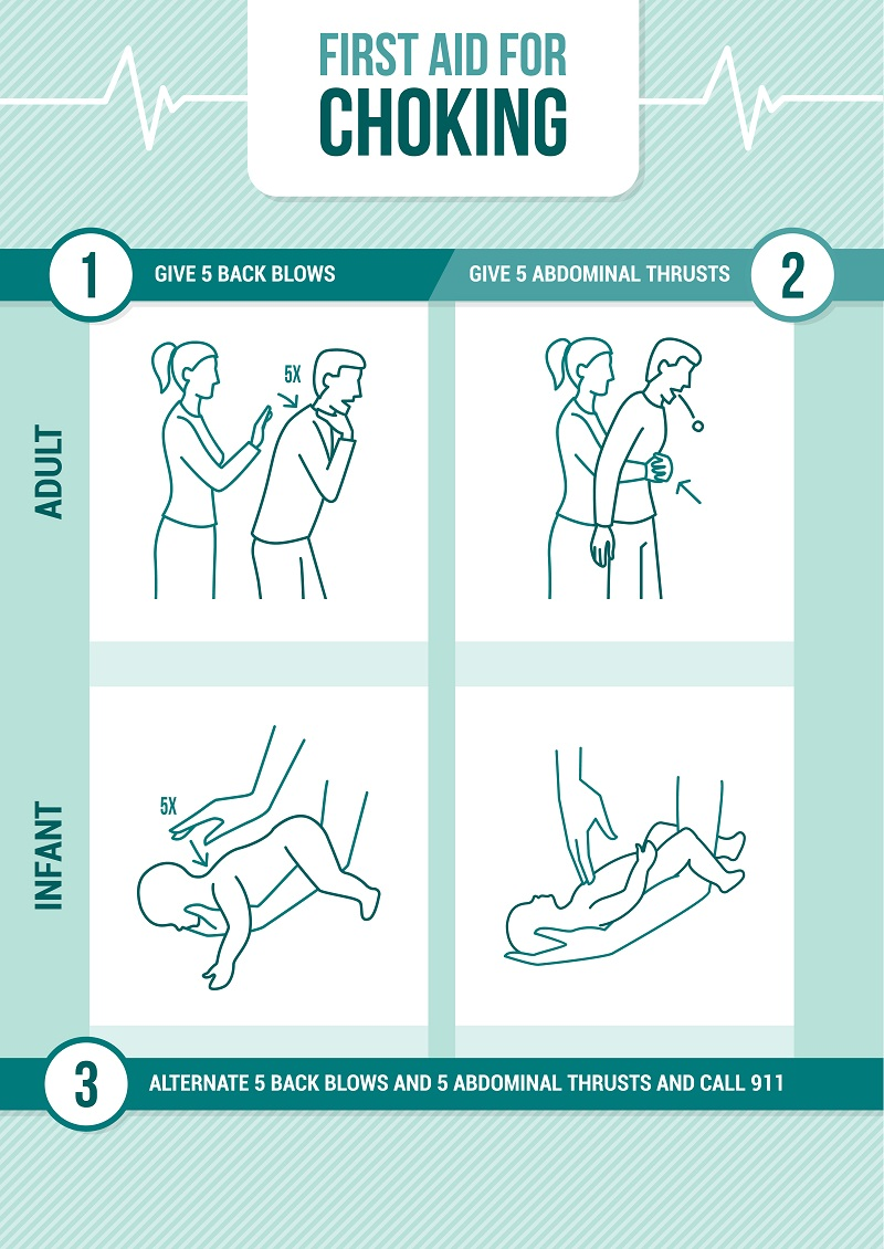 This is how to stop choking when you are alone natureponics llc we buycottarizona Images